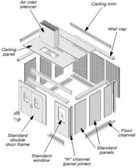 thermal spray acoustical enclosures acoustical spray booths acoustical spray booth diagram